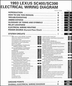 1993 Lexus Sc 300  400 Wiring Diagram Manual Original