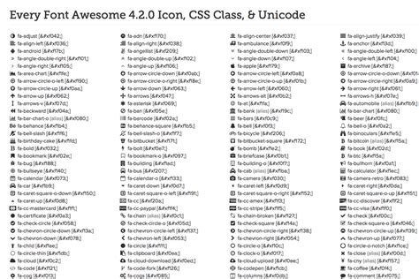 font awesome icons list images font awesome icons
