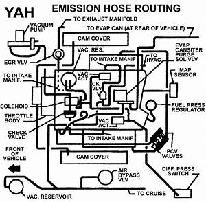 Chevy Astro Lt Engine Diagram  Chevy  Wiring Diagram Images