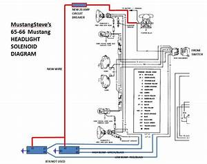 Fyi Ford Mustangsteve U0026 39 S Ford Mustang Forum  U00bb Mustangsteve U0026 39 S Headlight Relay Diagram For 65