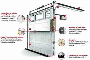 Porte garage enroulable hauteur linteau maison travaux for Dimension d une porte de garage standard