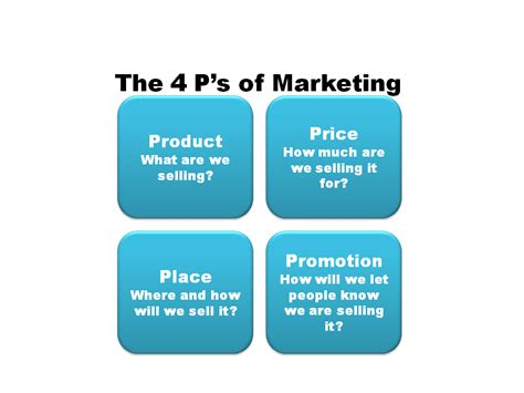 """The """"new"""" 4 P's Of Marketing"""