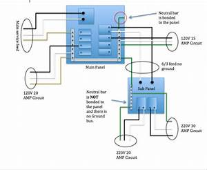 Pool Sub Panel Wiring Diagram