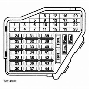 2017 Jetta Interior Fuse Box Diagram