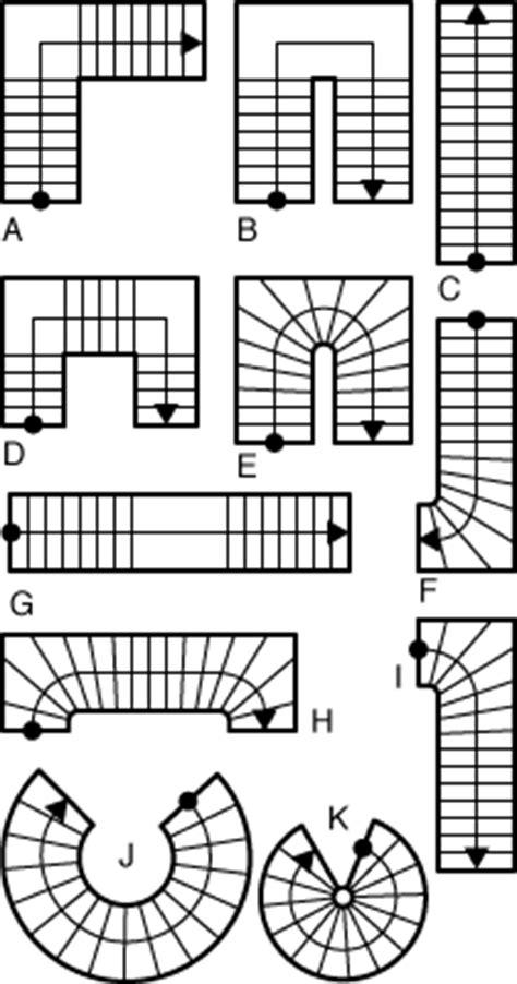 die treppen verschiedene varaianten im ueberblick