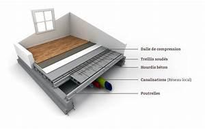 comment faire une terrasse en dalle 6 le plancher en With comment faire une dalle de maison
