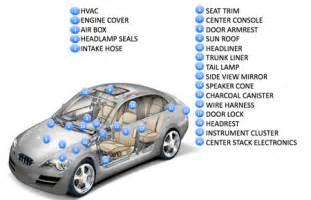 Car Hood Parts Diagram