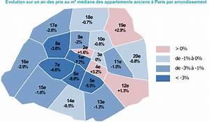 Le Prix Le Moins Cher : prix de l 39 immobilier paris par arrondissement et quartier sicavonline ~ Medecine-chirurgie-esthetiques.com Avis de Voitures