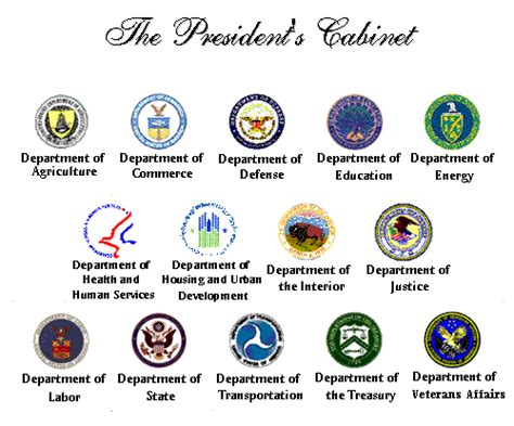 Cabinets Of The President by 20