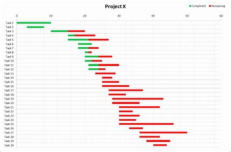 sample gantt chart excel template exceltemplates