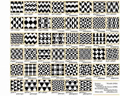 Patterns Counterchange John Henry Woods Artlandia Glossary