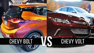 What's the financial break even point for the Chevrolet