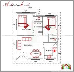 home design estimate 2 bedroom house estimate cost 15 lakhs architecture kerala