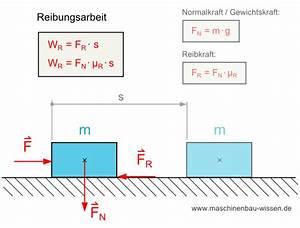 Energieverlust Berechnen : arbeit reibarbeit berechnen ~ Themetempest.com Abrechnung