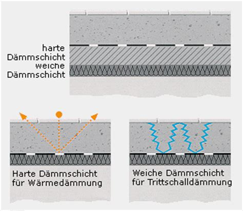 Rechteckpflaster In Kurven Verlegen by Info B Bodenbelaege Verlegung