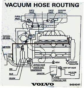Schematic Of 99 Volvo Pcv  Turbo