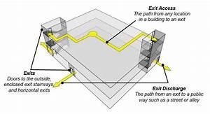 Diagram Of Exits