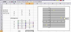 Dreiecksfläche Berechnen : mp forum dreiecksfl che bei gegebenen punkten berechnen matroids matheplanet ~ Themetempest.com Abrechnung