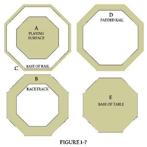 octagon game table plans poker table octagon home design ideas and pictures