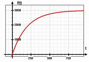 Funktionswerte Berechnen : grundlagen der elektrotechnik ~ Themetempest.com Abrechnung