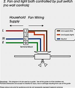 Hunter Ceiling Fan Pull Switch Wiring Diagram Sample Wiring Diagram