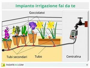 Irrigazione Piante Fai Da Te Come Realizzare Un Impianto Di ...