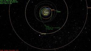 Juno Launched Three Years Ago (Aug. 5, 2011) on Five-Year ...