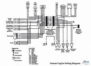 Temperature Gauge Wiring Diagram