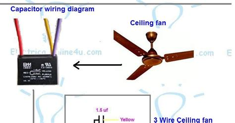 ceiling fans run by battery ceiling fan 3 wire capacitor wiring diagram electrical
