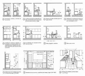 Anthropometric Data For An Ergonomic Kitchen Design Ideas