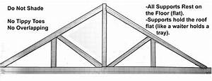 shampanier m 6th grade how to draw bridges dots method With truss bridge design