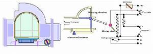 4826 Neilachari  Mass Air Flow Meter   Vane Type