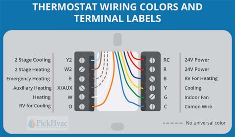 2 Stage Thermostat Wiring Diagram by Nest Wiring Diagram Page 39