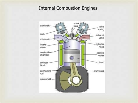 basics  ic engine