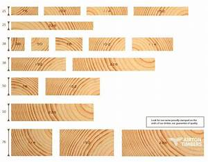timber sizes - Google Search Interiors Pinterest