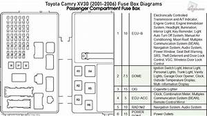 Toyota Camry Xv30  2001-2006  Fuse Box Diagrams