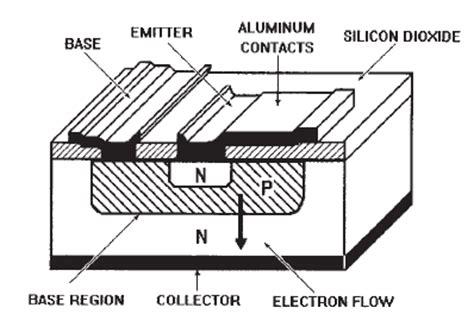 Basic Electricity Electronics Bipolar Junction