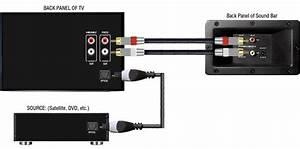 Soundbar With Coaxial Digital Audio Input