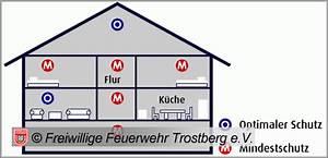 Rauchmelderpflicht Bayern Haus : rauchmelderpflicht in bayern ab 2017 freiwillige ~ Lizthompson.info Haus und Dekorationen