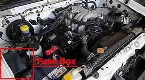 Fuse Box Diagram  U0026gt  Nissan Navara    Frontier  D22  1997
