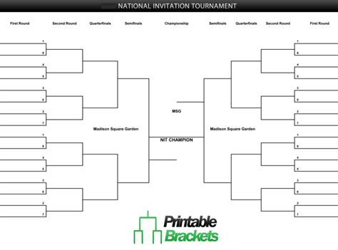 Tournament Bracket Template Template Tournament Brackets Template