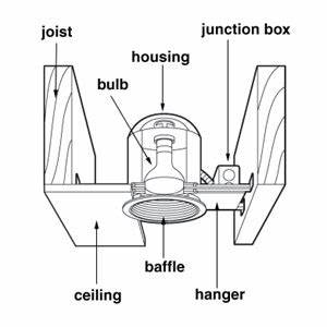 recessed lighting kris allen daily With led recessed lighting wiring diagram furthermore led recessed lighting