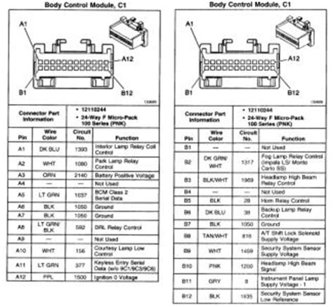 Chevy Colorado Bcm Location Auto Fuse Box Diagram