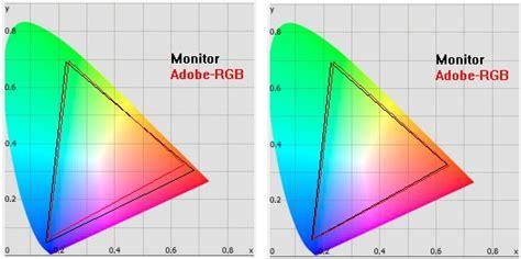 Color Gamut Comparison Software