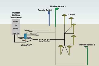 low voltage landscape wiring diagram