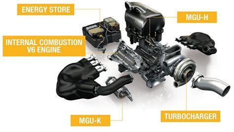 formula 3 engine renault formula one engine history