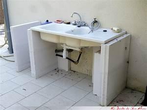 Evier D Exterieur Pour Jardin : nice evier en pierre pour exterieur 25 meuble exterieur ~ Premium-room.com Idées de Décoration