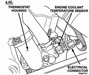 jeep tj sport 2003 where is the engine coolant With jeep tj thermostat