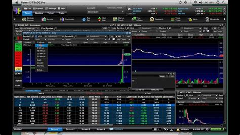 etrade forex trading platform intro to options set up your etrade pro to trade options