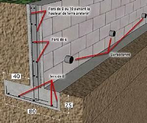 Ferraillage Fondation Mur De Cloture : forum mur sout nement agglo coffrant ~ Dailycaller-alerts.com Idées de Décoration